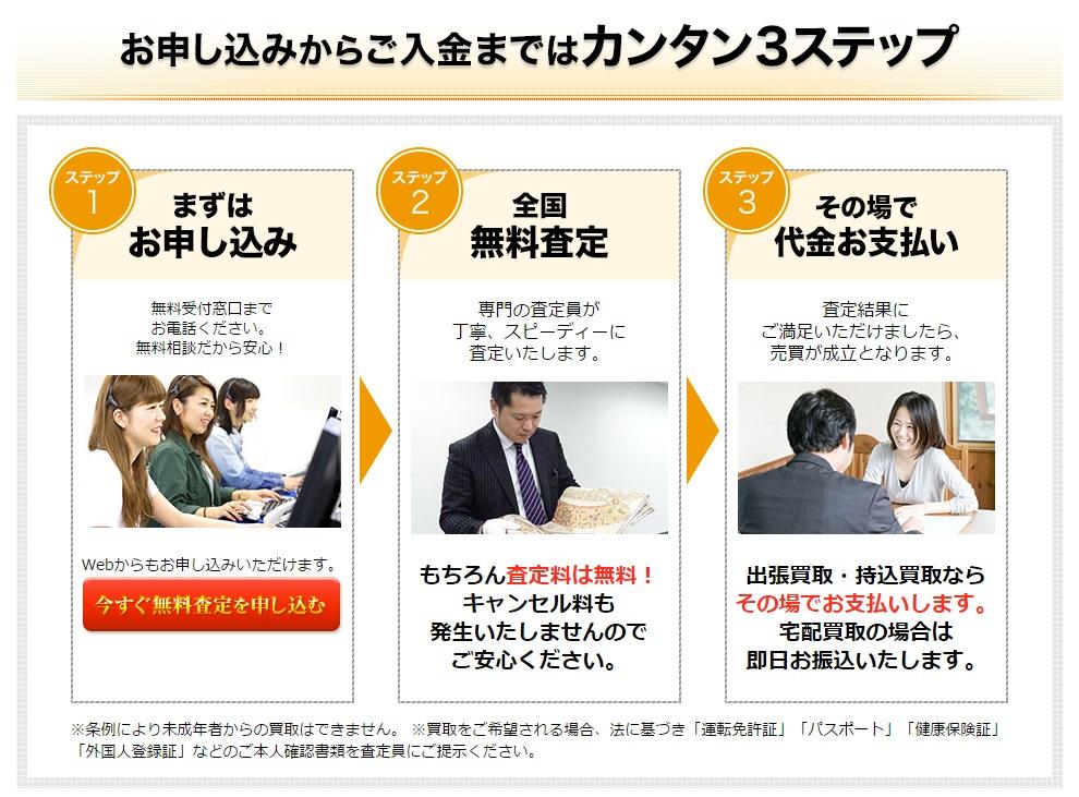 スピード買取.jpの利用方法3ステップ