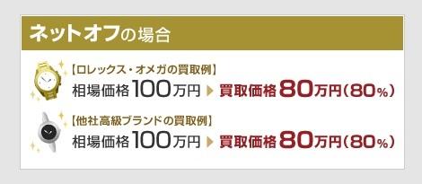 rolex-kaitori-netoff