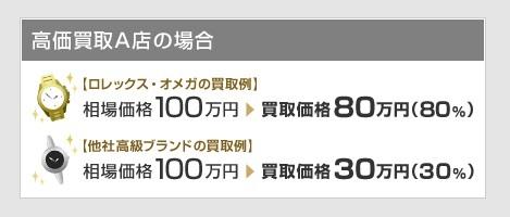 rolex-kaitori-taten